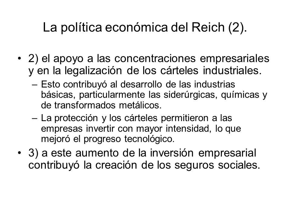 La política económica del Reich (2).