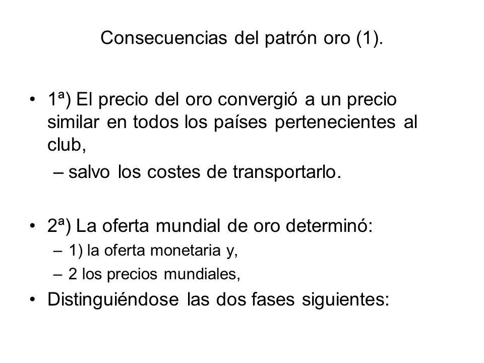 Consecuencias del patrón oro (1).