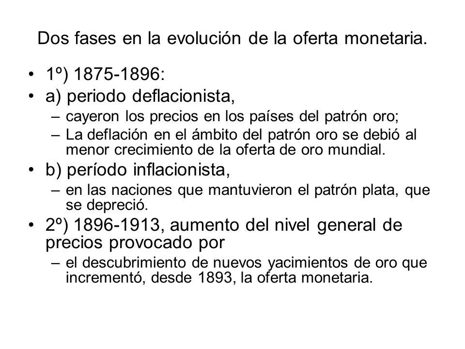Dos fases en la evolución de la oferta monetaria.