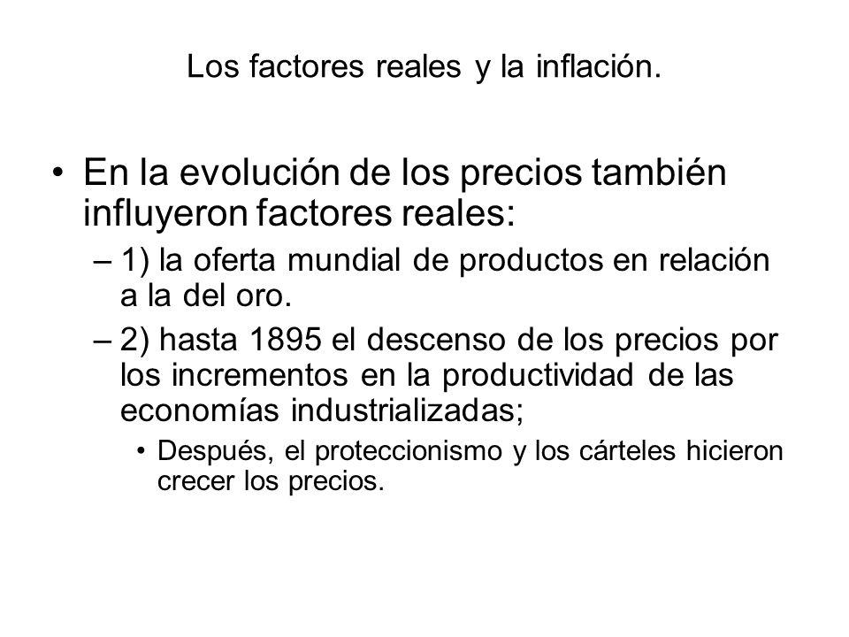 Los factores reales y la inflación.