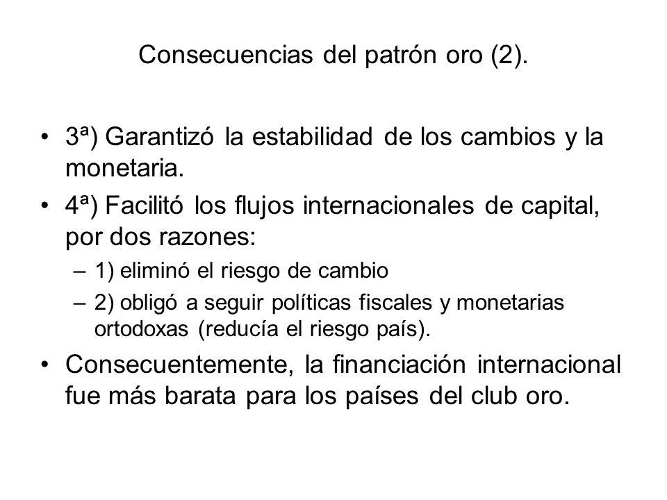 Consecuencias del patrón oro (2).