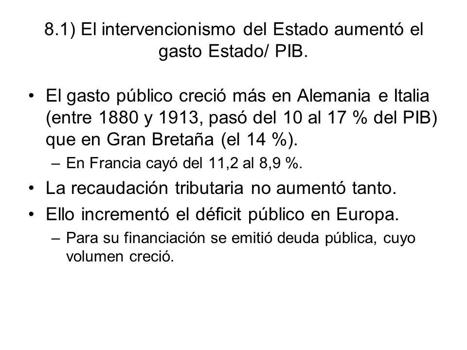 8.1) El intervencionismo del Estado aumentó el gasto Estado/ PIB.