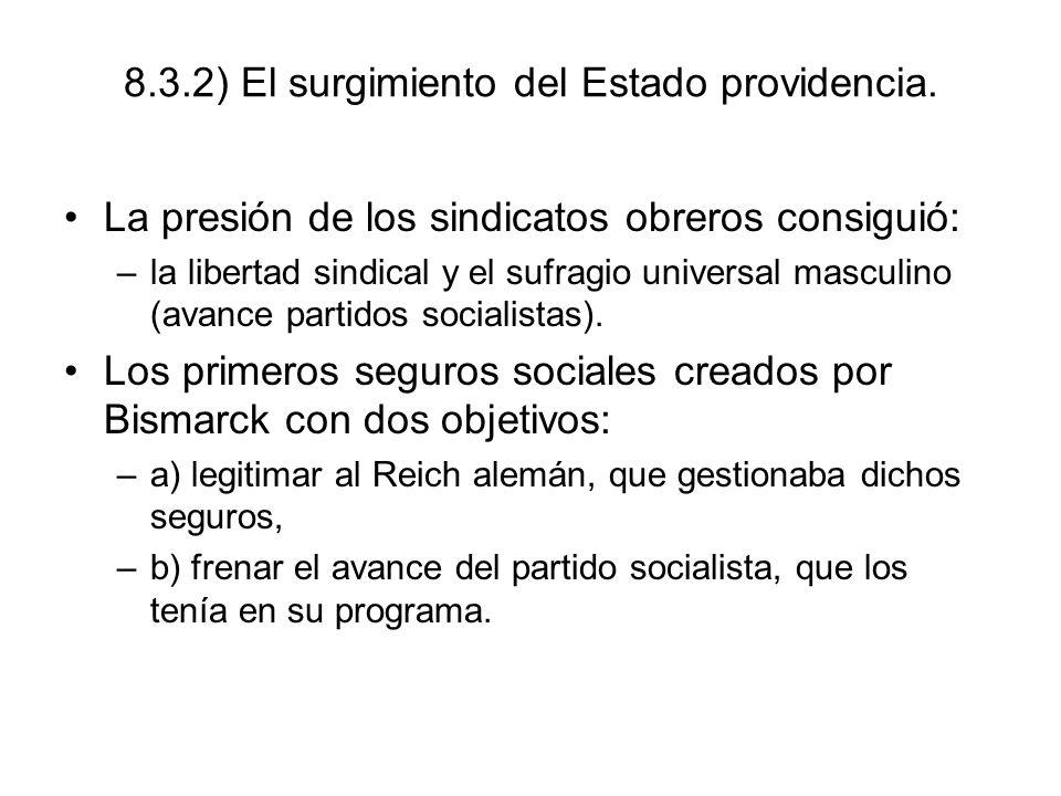 8.3.2) El surgimiento del Estado providencia.
