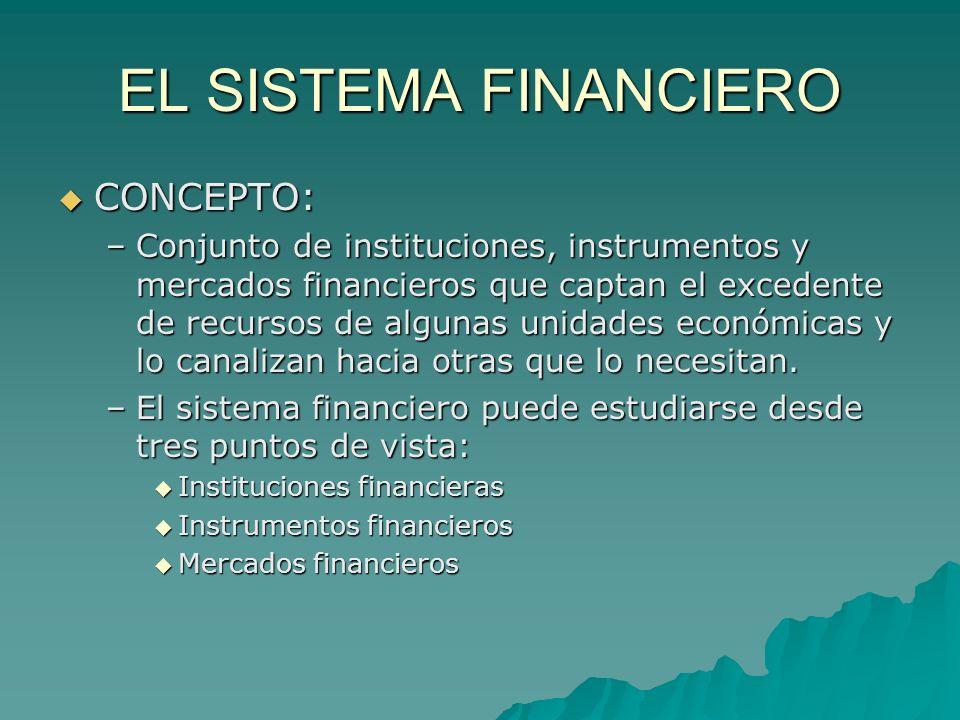 EL SISTEMA FINANCIERO CONCEPTO: