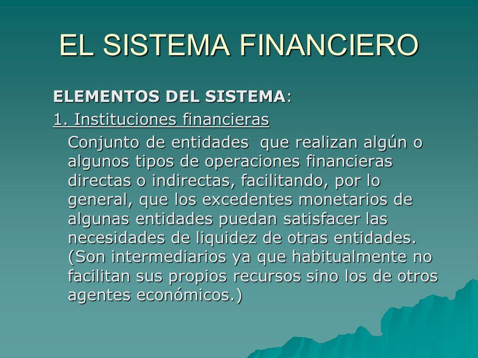 EL SISTEMA FINANCIERO ELEMENTOS DEL SISTEMA: