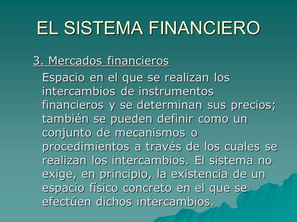 EL SISTEMA FINANCIERO 3. Mercados financieros