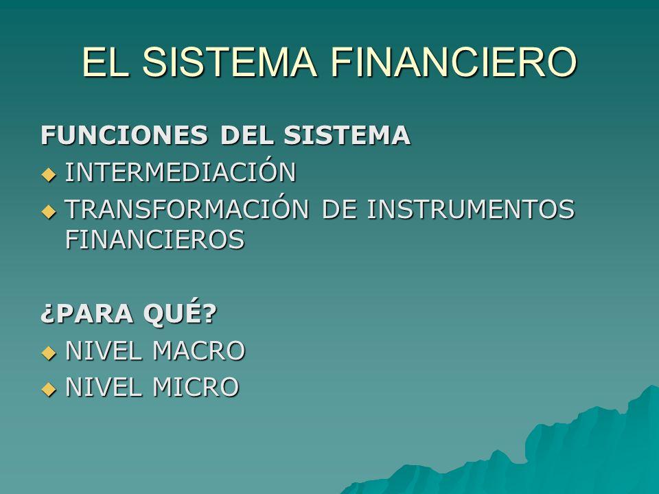 EL SISTEMA FINANCIERO FUNCIONES DEL SISTEMA INTERMEDIACIÓN