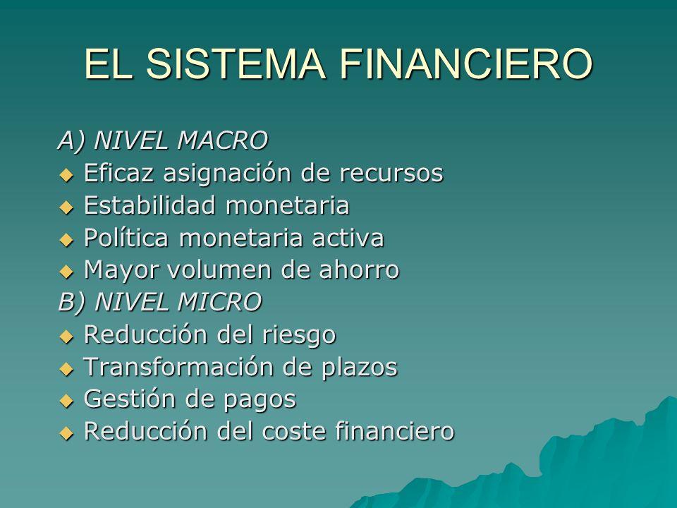 EL SISTEMA FINANCIERO A) NIVEL MACRO Eficaz asignación de recursos