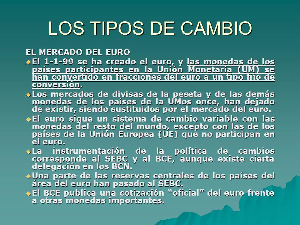 LOS TIPOS DE CAMBIO EL MERCADO DEL EURO