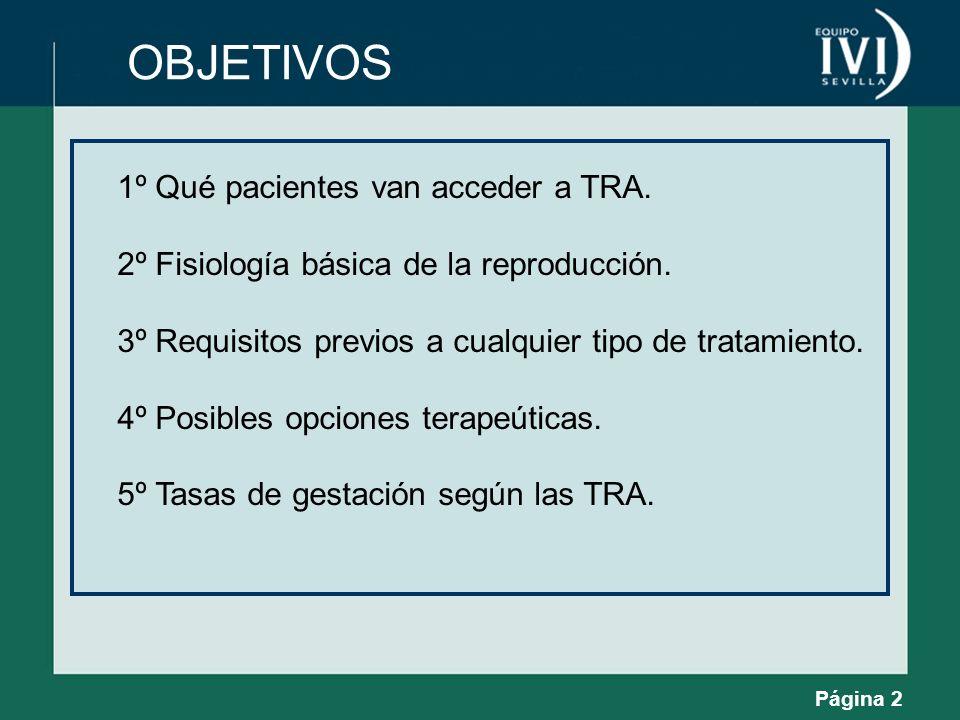 OBJETIVOS 1º Qué pacientes van acceder a TRA.