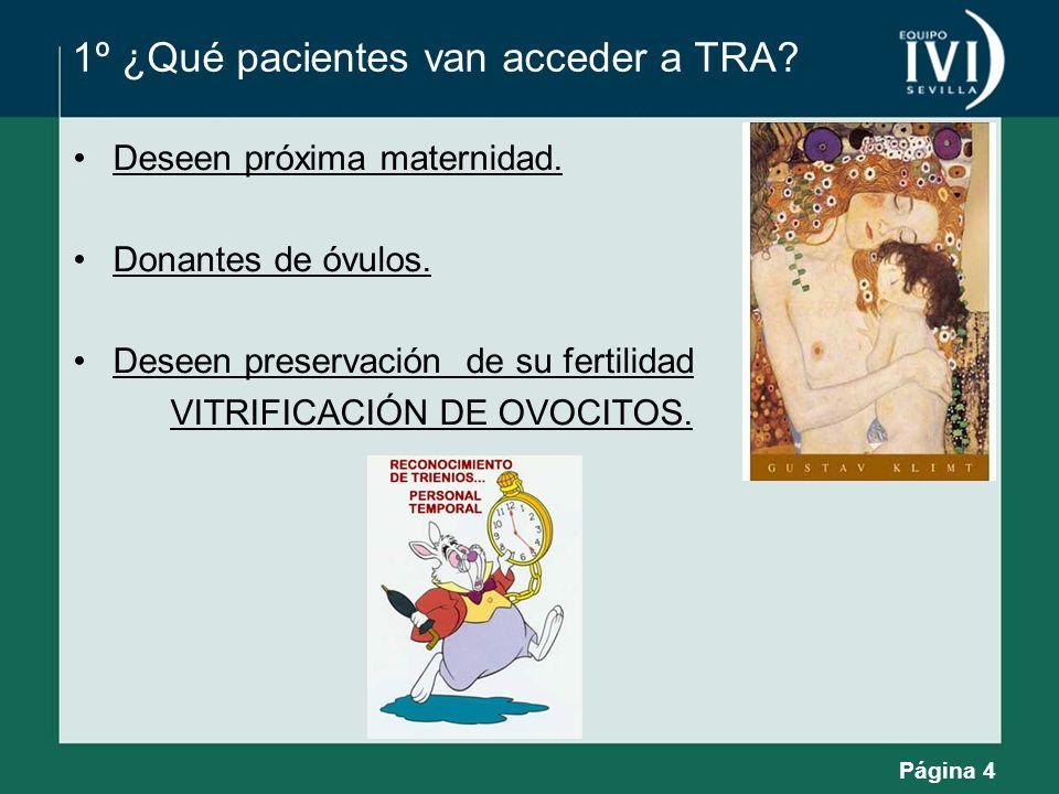 1º ¿Qué pacientes van acceder a TRA