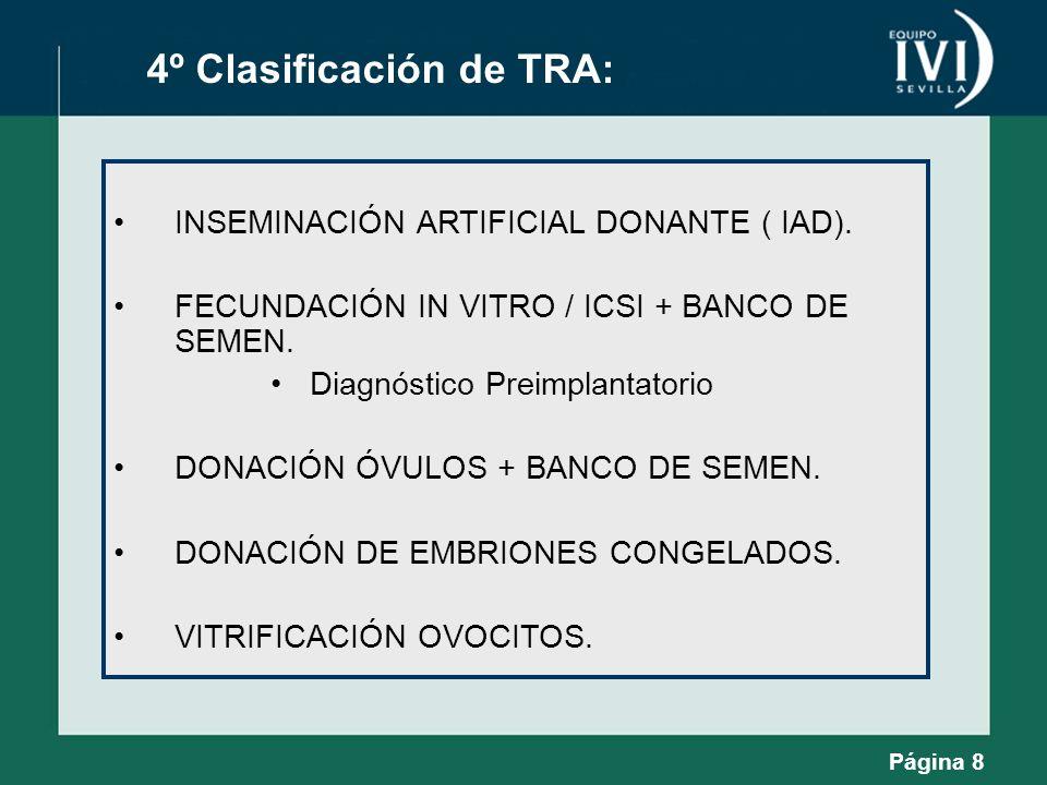 4º Clasificación de TRA: