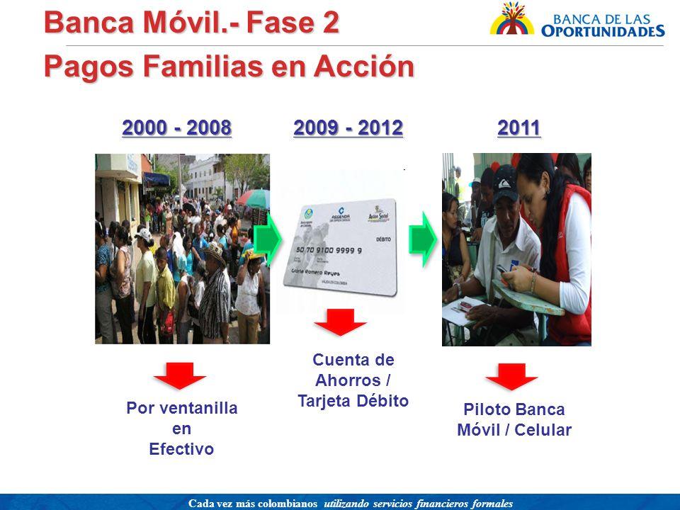 Cuenta de Ahorros / Tarjeta Débito Piloto Banca Móvil / Celular