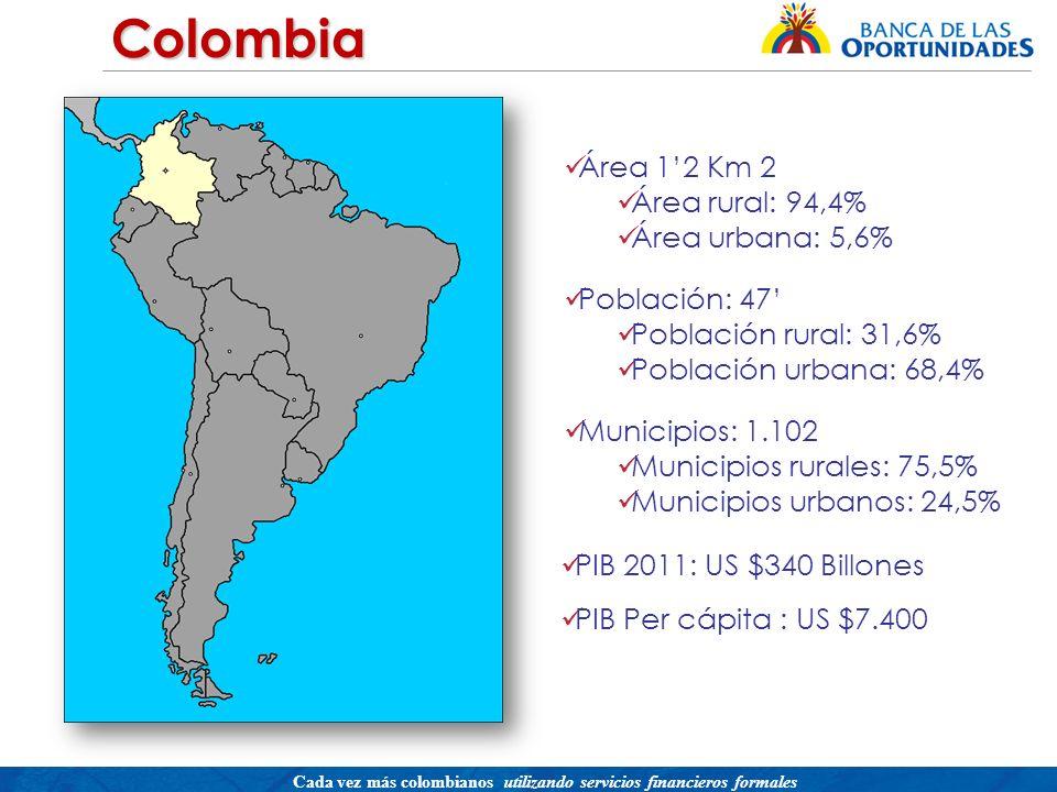 Colombia Área 1'2 Km 2 Área rural: 94,4% Área urbana: 5,6%