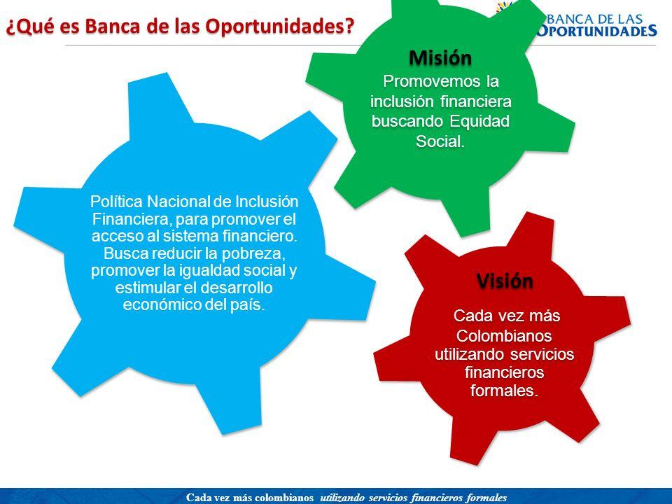 ¿Qué es Banca de las Oportunidades