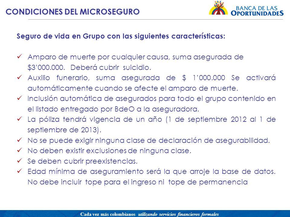 CONDICIONES DEL MICROSEGURO