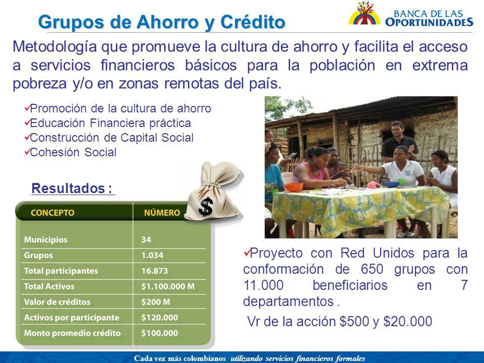 Grupos de Ahorro y Crédito