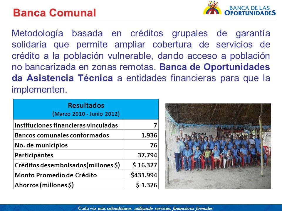 Banca Comunal