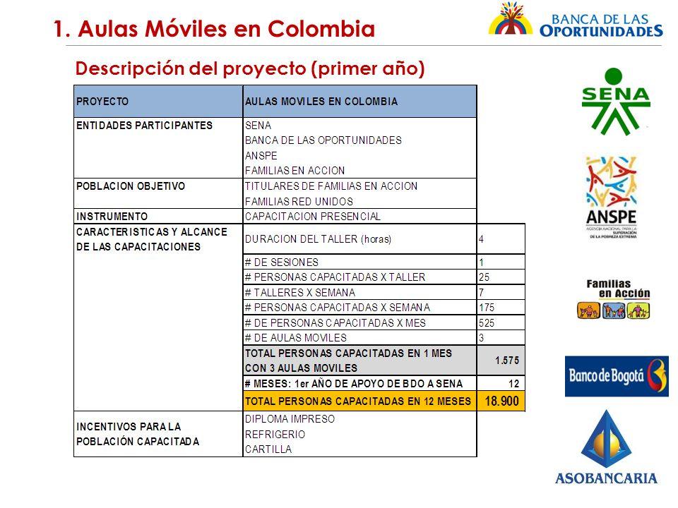 1. Aulas Móviles en Colombia