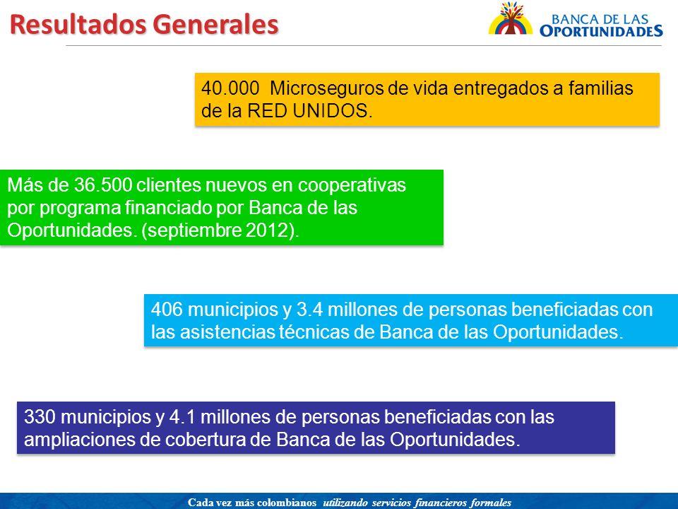 Resultados Generales 40.000 Microseguros de vida entregados a familias de la RED UNIDOS.