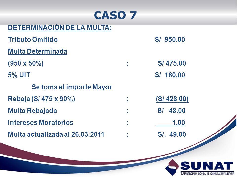 CASO 7 DETERMINACIÓN DE LA MULTA: Tributo Omitido S/ 950.00