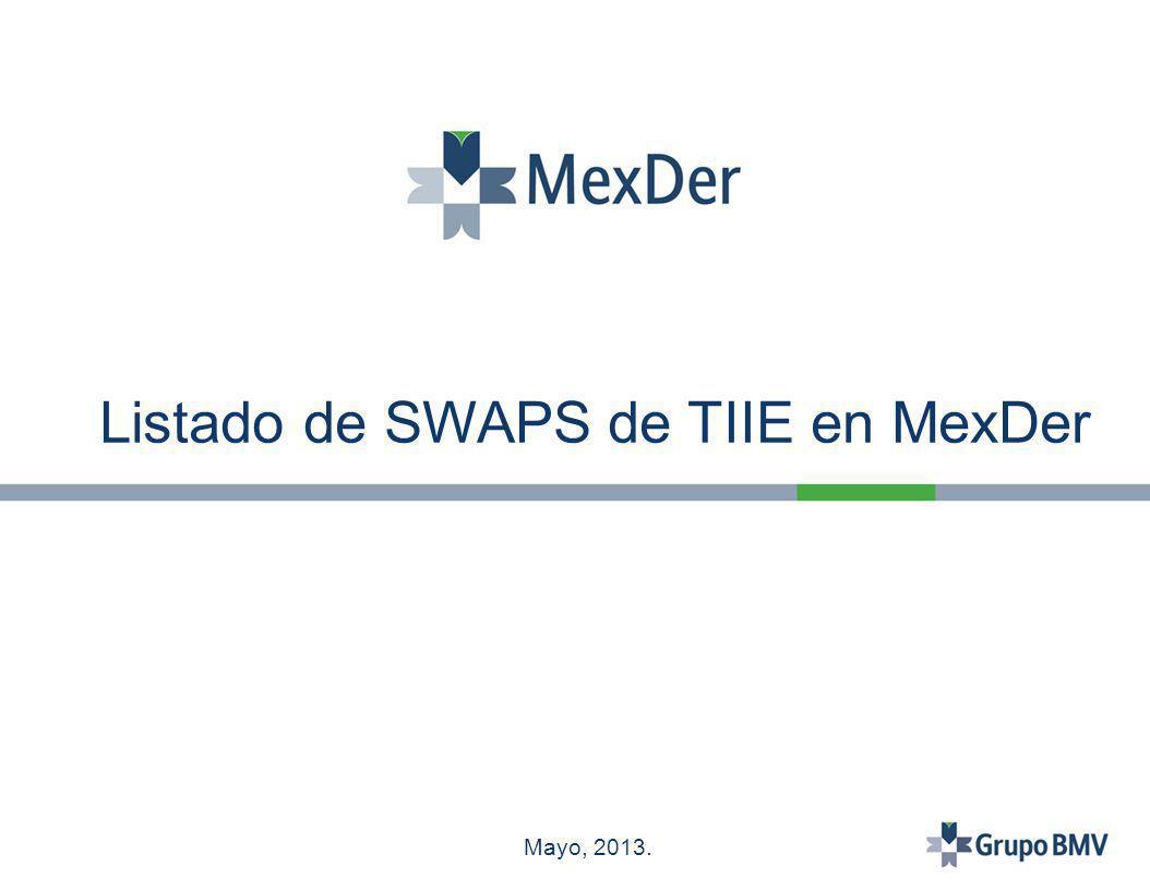 Listado de SWAPS de TIIE en MexDer