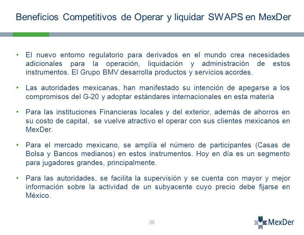 Beneficios Competitivos de Operar y liquidar SWAPS en MexDer