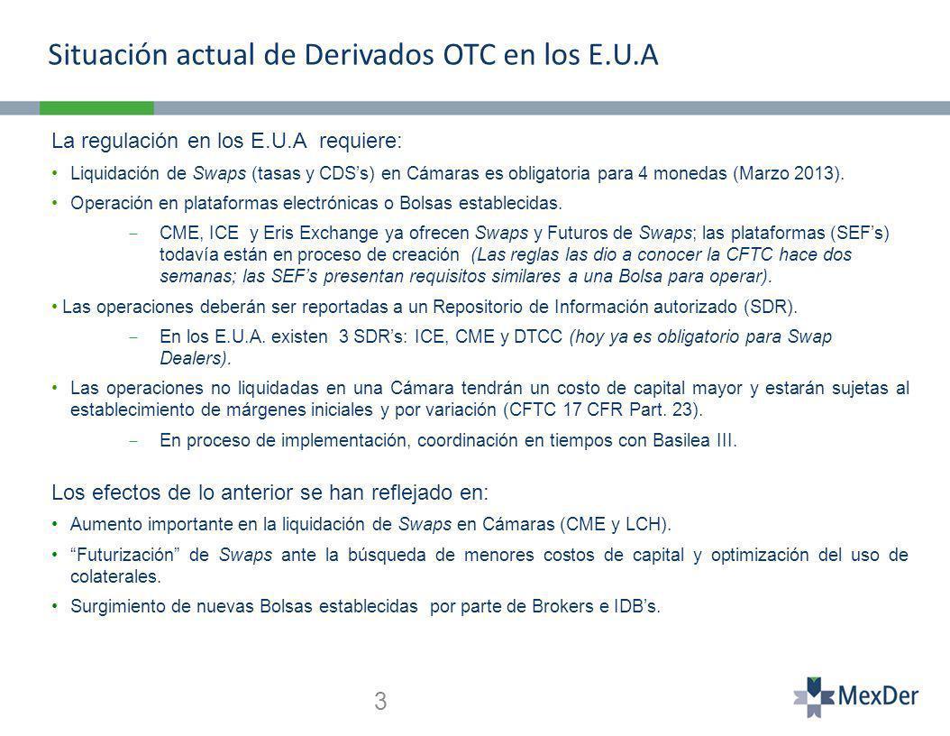 Situación actual de Derivados OTC en los E.U.A