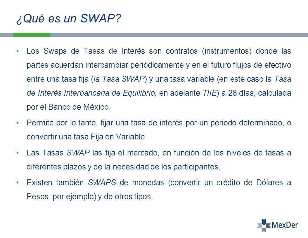 ¿Qué es un SWAP