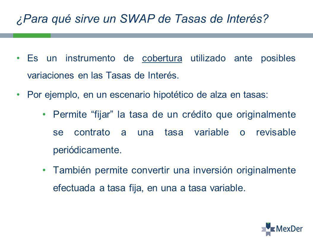 ¿Para qué sirve un SWAP de Tasas de Interés