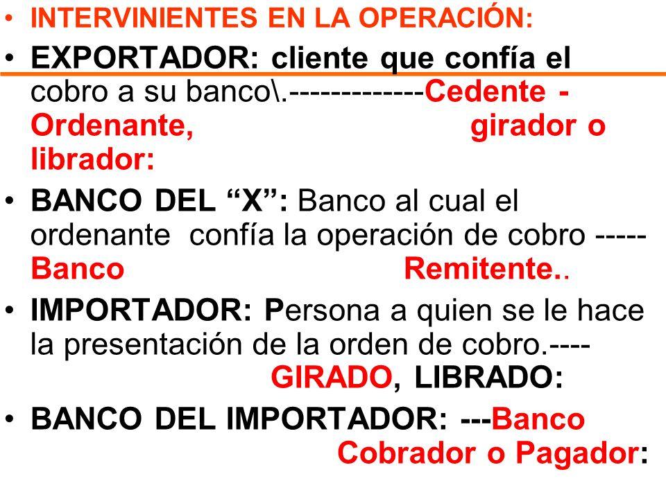 BANCO DEL IMPORTADOR: ---Banco Cobrador o Pagador: