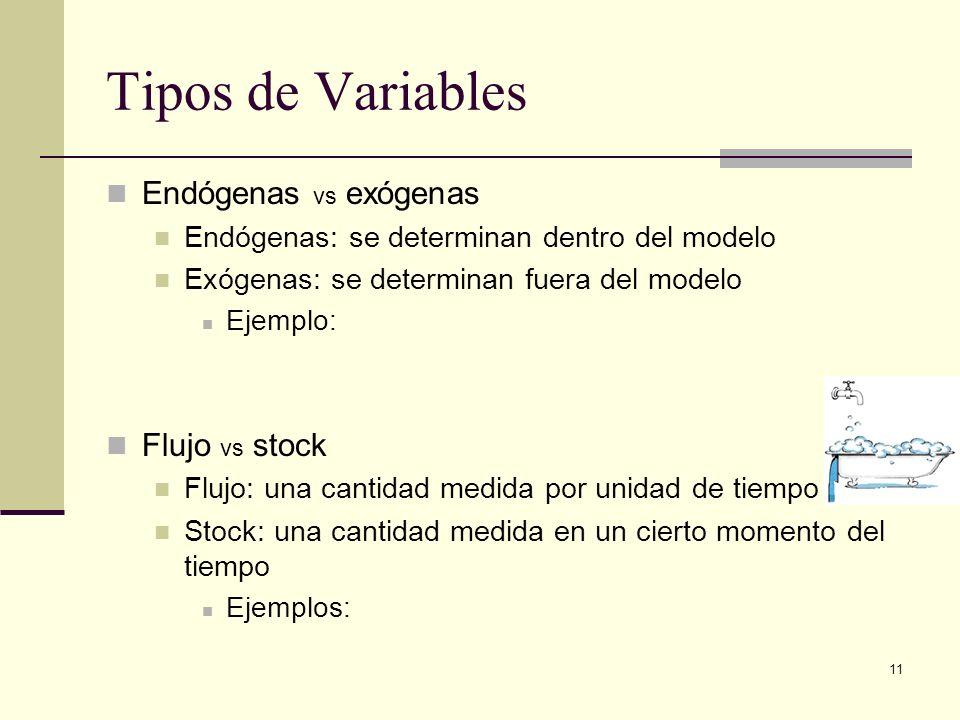 Tipos de Variables Endógenas vs exógenas Flujo vs stock