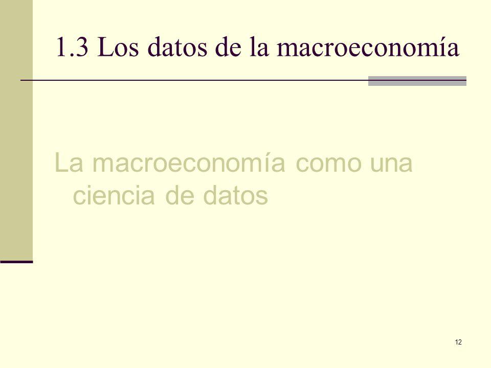 1.3 Los datos de la macroeconomía