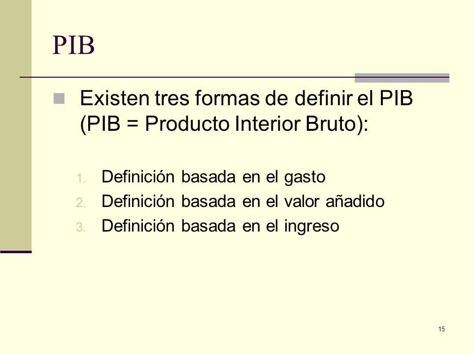 PIB Existen tres formas de definir el PIB (PIB = Producto Interior Bruto): Definición basada en el gasto.