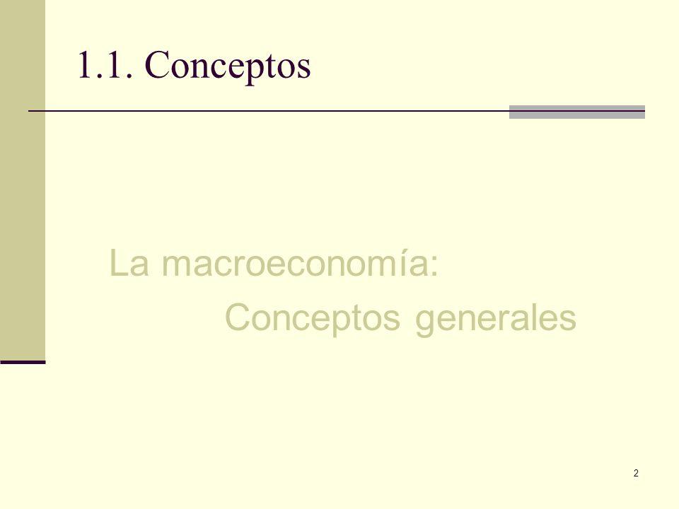 1.1. Conceptos La macroeconomía: Conceptos generales