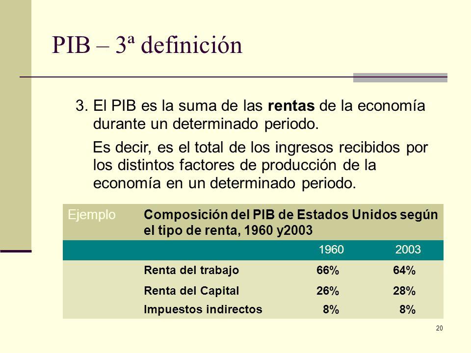 PIB – 3ª definiciónEl PIB es la suma de las rentas de la economía durante un determinado periodo.