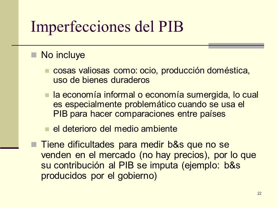Imperfecciones del PIB