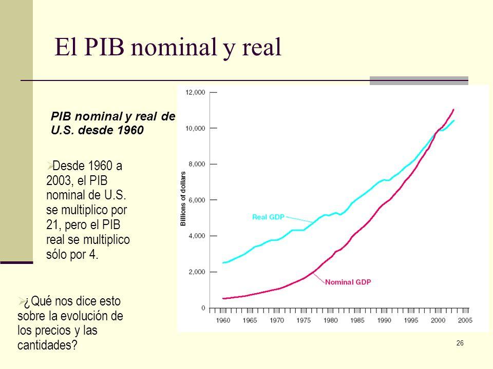 El PIB nominal y realPIB nominal y real de U.S. desde 1960.