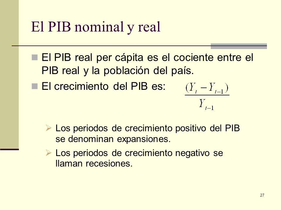 El PIB nominal y realEl PIB real per cápita es el cociente entre el PIB real y la población del país.