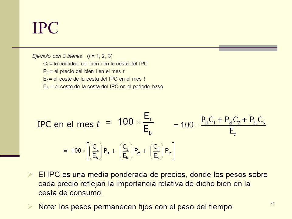 IPC Ejemplo con 3 bienes (i = 1, 2, 3) Ci = la cantidad del bien i en la cesta del IPC. Pit = el precio del bien i en el mes t.