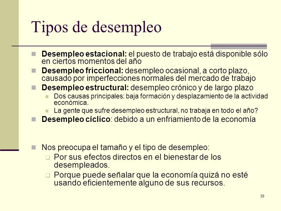Tipos de desempleoDesempleo estacional: el puesto de trabajo está disponible sólo en ciertos momentos del año.