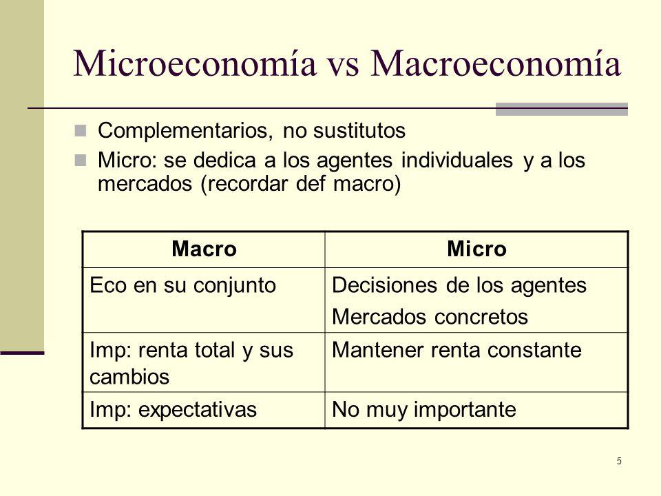 Microeconomía vs Macroeconomía