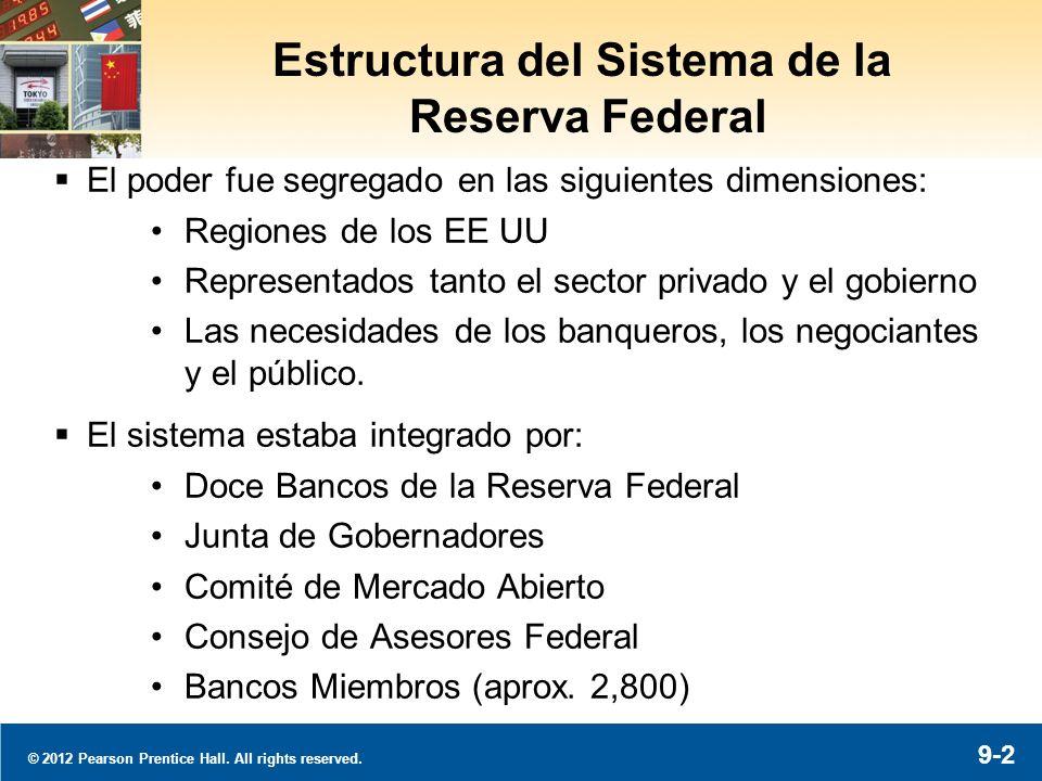 Estructura del Sistema de la Reserva Federal