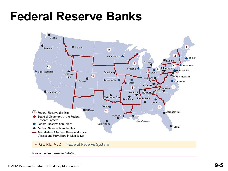 Funciones Generales del Banco de la Reserva Federal