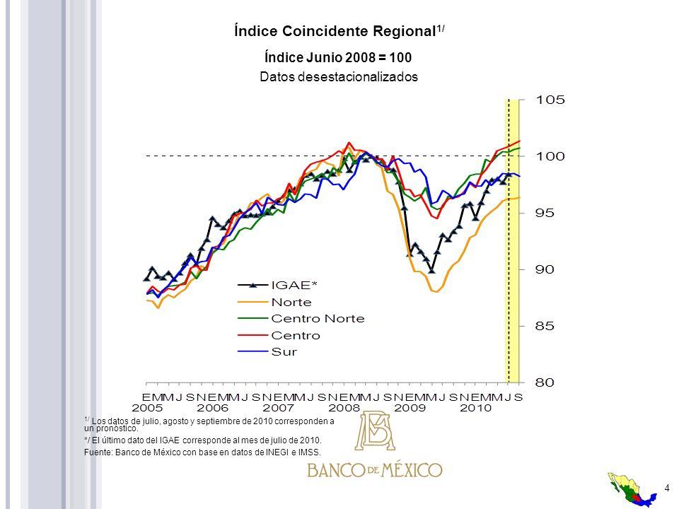 Índice Coincidente Regional1/