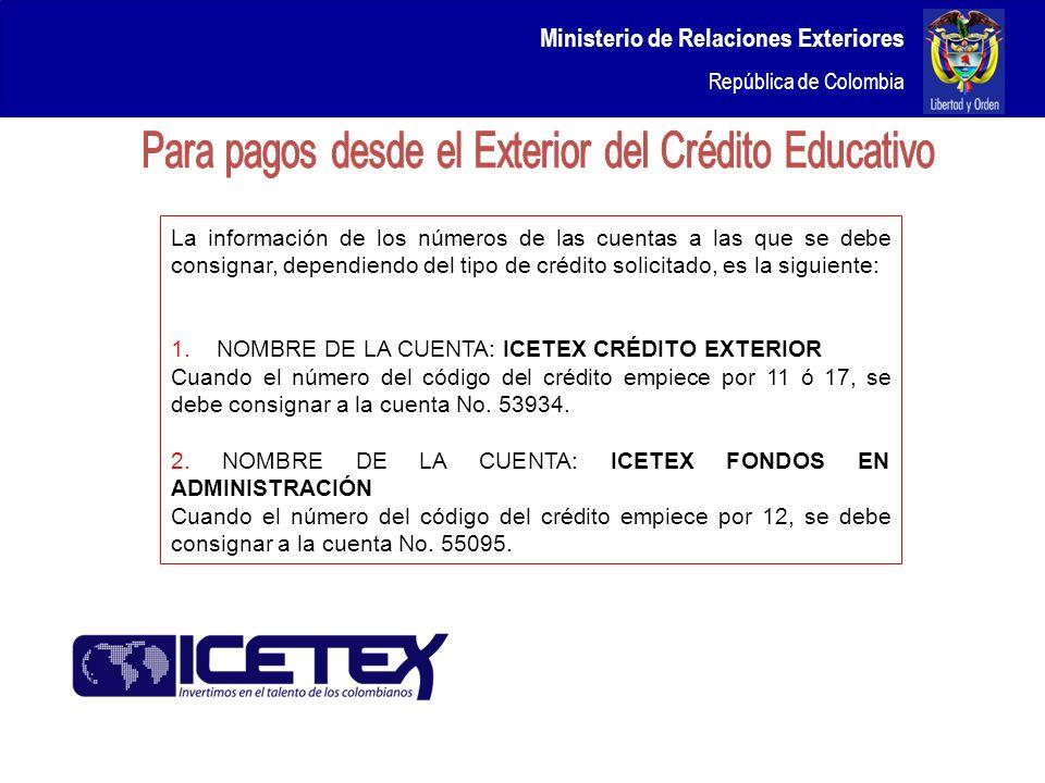 Para pagos desde el Exterior del Crédito Educativo