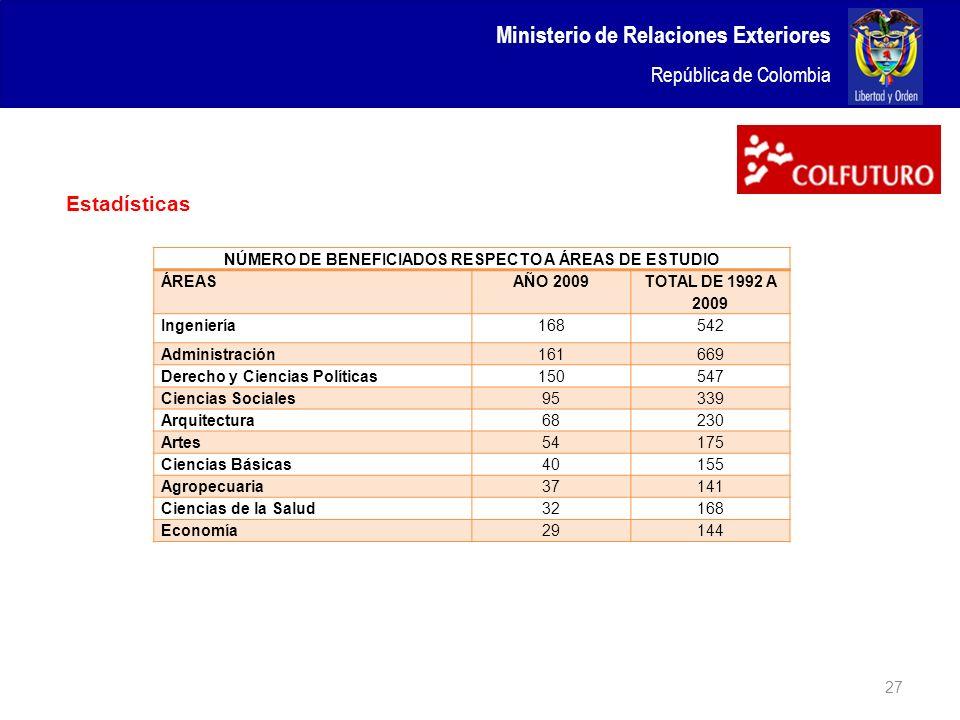 NÚMERO DE BENEFICIADOS RESPECTO A ÁREAS DE ESTUDIO