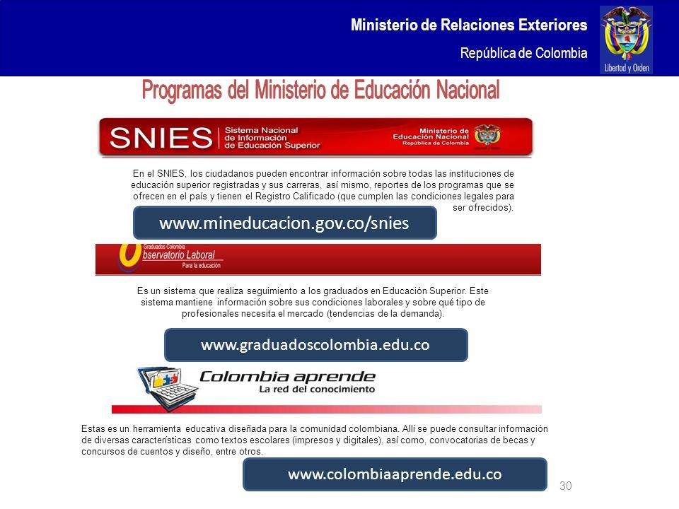 Programas del Ministerio de Educación Nacional