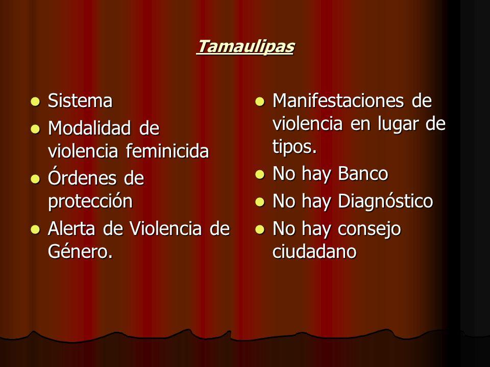 Modalidad de violencia feminicida Órdenes de protección