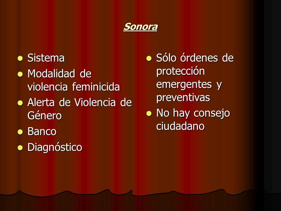 Modalidad de violencia feminicida Alerta de Violencia de Género Banco